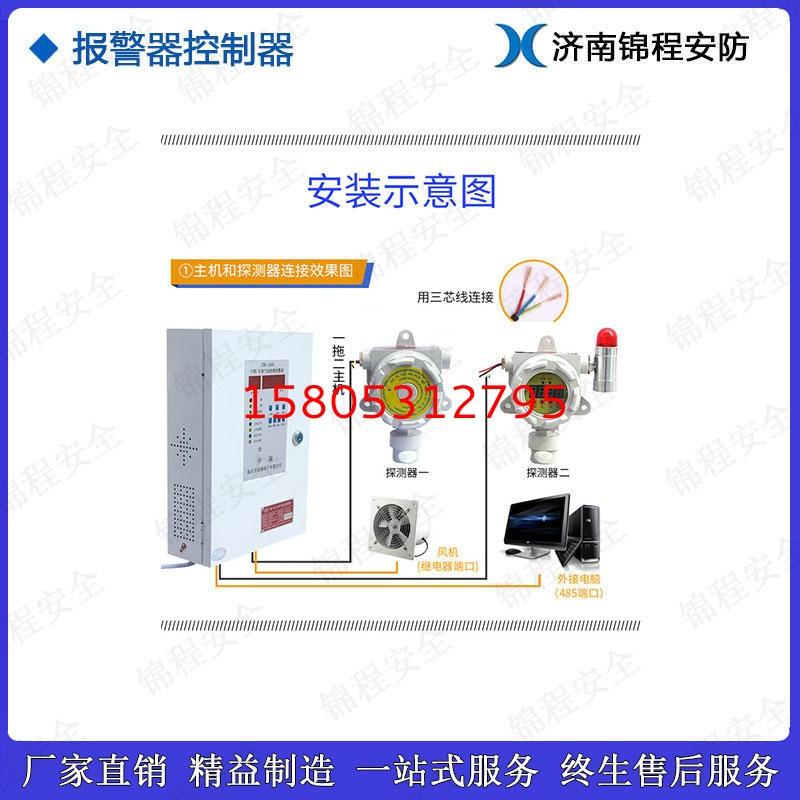 JC-ZBK1000氨气 气体报警器 锦程安全有毒气体报警器控制器